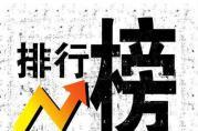 中国银行前十强理财产品收益排行榜